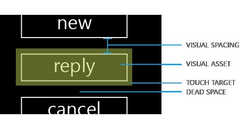 触控目标的结构