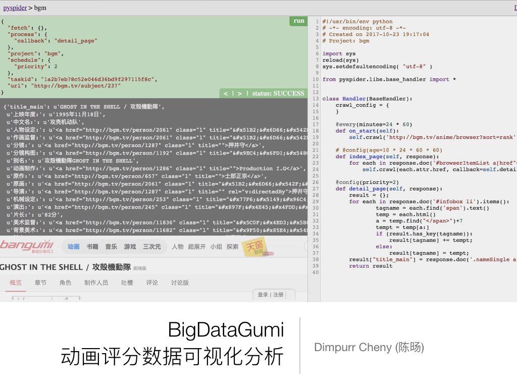 BigDataGumi 动画评分数据可视化分析